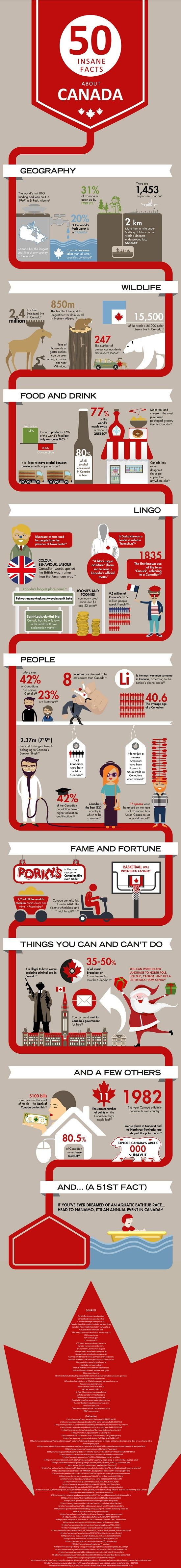 [Infographic] 50 Insane Facts about Canada