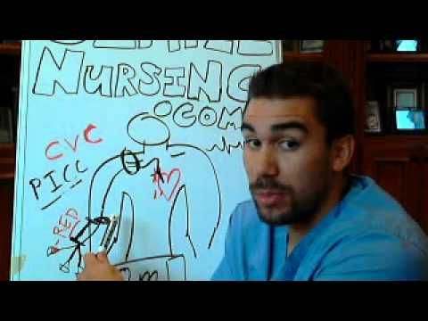 ▶ Central Lines  PICC line complications - YouTube...love this guy!!