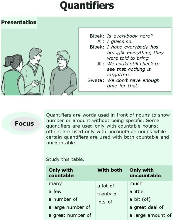 Grade 6 Grammar Lesson 16 Quantifiers Grammar Lessons