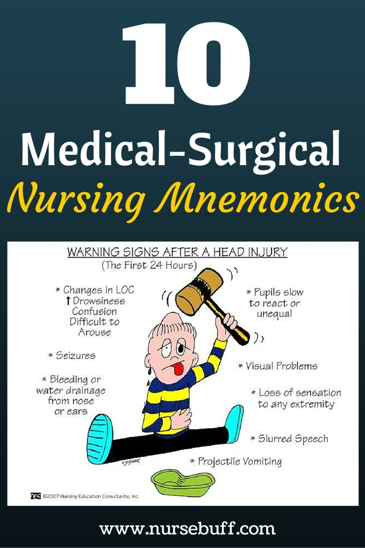 10 Medical-Surgical Nursing Mnemonics You Should Know Now: http://www.nursebuff.com/2014/06/nursing-mnemonics/