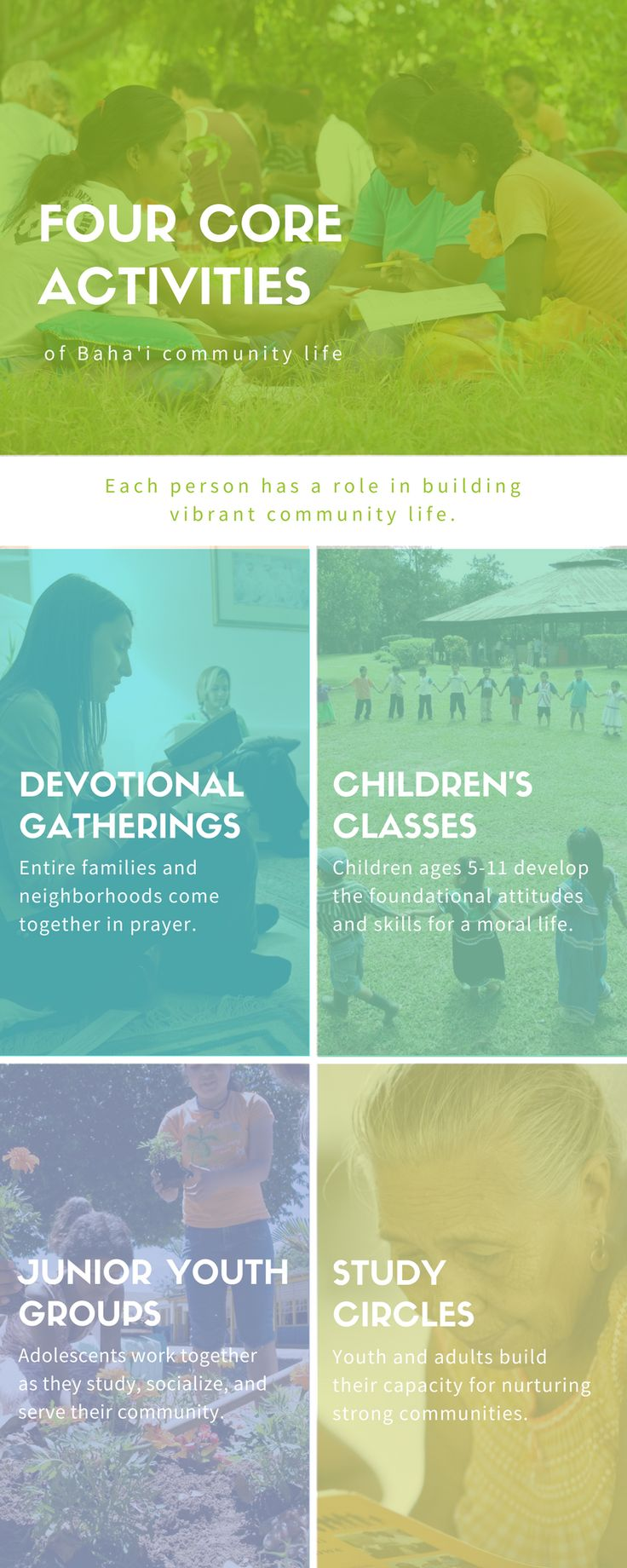 31 best bahai faith images on pinterest inspire quotes the four core activities of bahai community life devotional gatherings childrens classes fandeluxe Choice Image