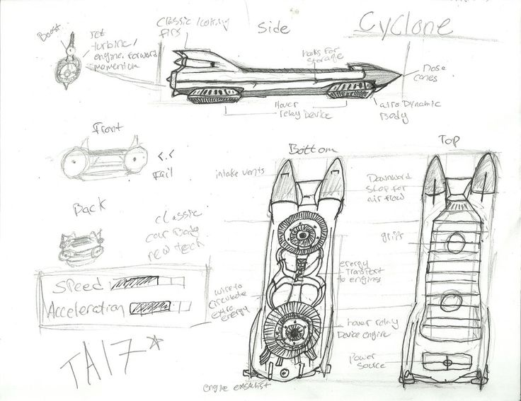 hoverboard blueprints