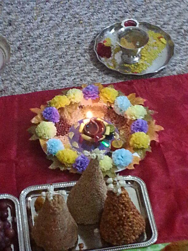Arathi plate completed aarathi plate pinterest plates for Arathi thattu decoration