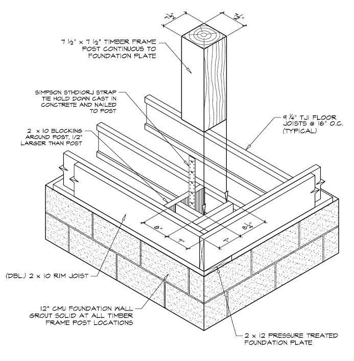 193 Best Construction Details For Timber Frames Images On