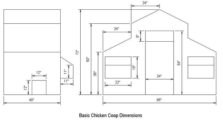 85 best images about chicken house hunting on pinterest for Movable chicken coop plans free