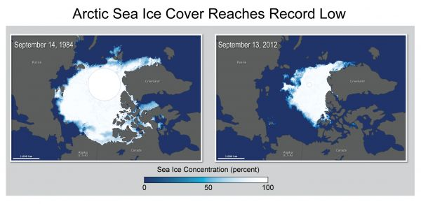 Sea Ice Cover Reaches Record Low Figure source: NASA Earth Observatory 2012. Website reference https://www.globalchange.gov/browse/multimedia/sea-ice-cover-reaches-record-low