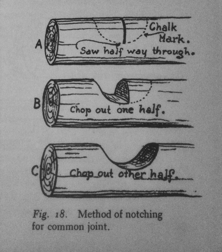 "justenoughisplenty:  From W. Ben Hunt's - ""How To Build And Furnish A Log Cabin; the easy, natural way using only hand tools and the woods around you."" Originally published in 1939."