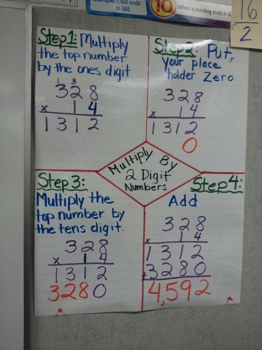 Multi Digit Multiplication Poster Math Pinterest
