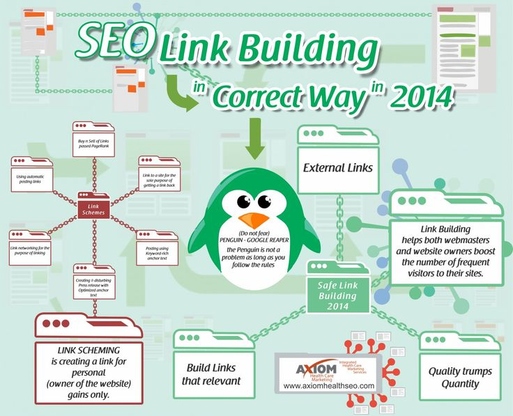 #SEO: #LinkBuilding in Correct Way in 2014