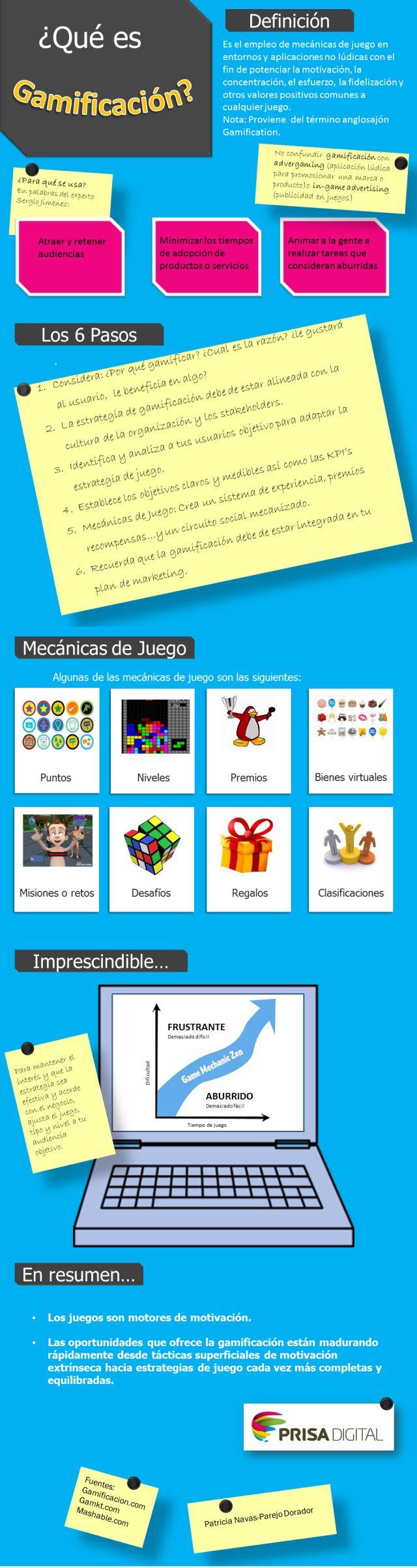 Qué es gamificación #infografia #infographic