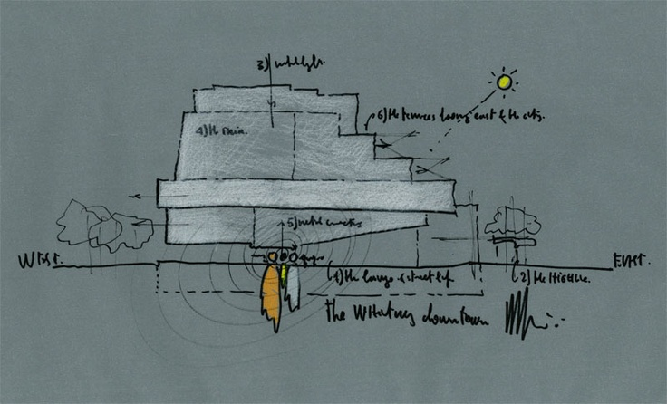 sketch by renzo piano for the new whitney building