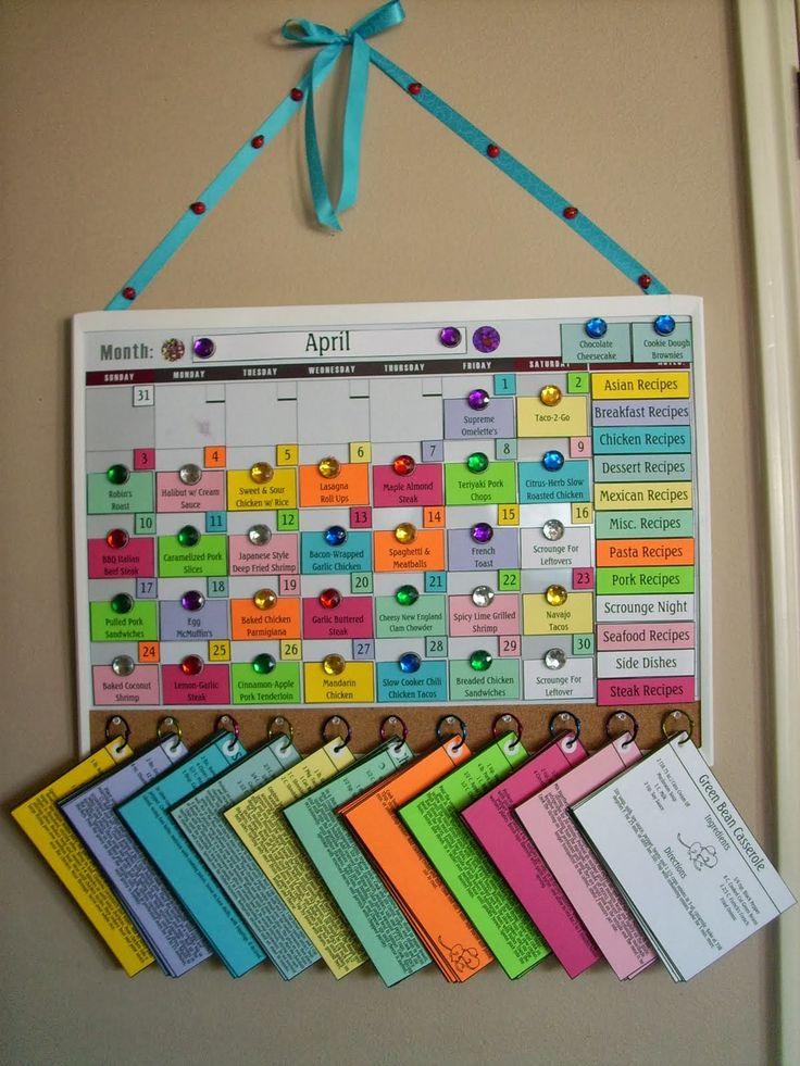 Информационные доски для планирования меню