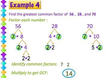 Greatest Common Factor - PowerPoint & Handout - 6.NS.4 $