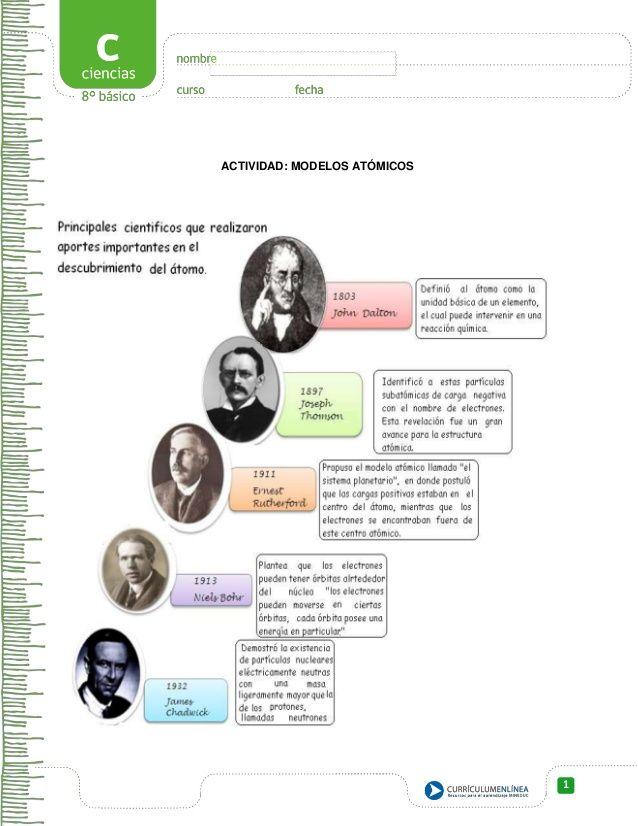 Guía modelos atómicos y los principales científicos que aportaron ideas sobre el átomo.