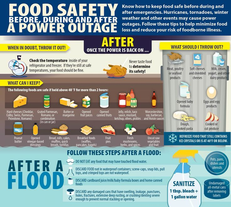 Kitchen And Food Safety Tips