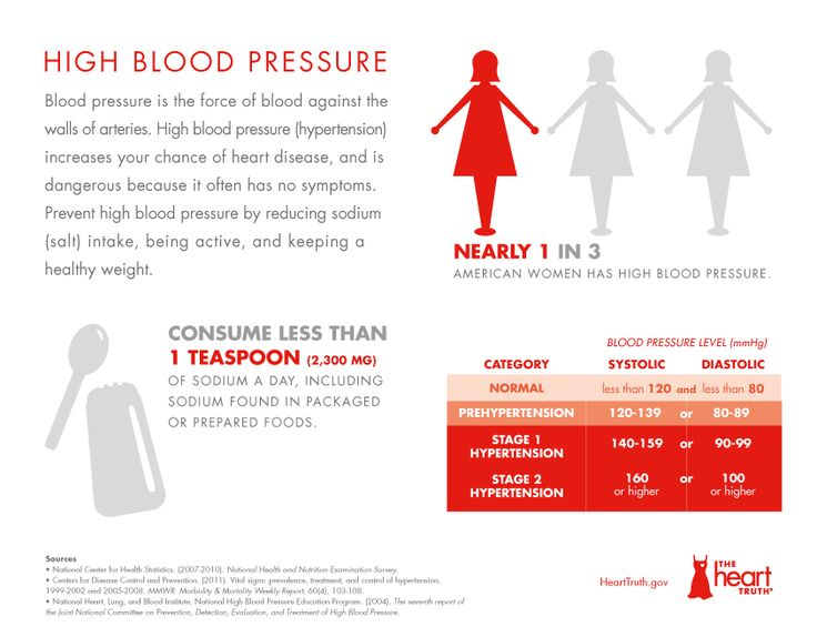 high blood pressure thesis I am on high blood pressure med but once in a great while i get thesis pressure in my head that feels like my head is - answered by a verified doctor.