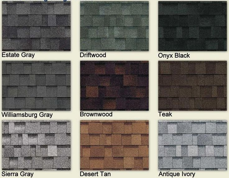Different types of shingle styles shinglestyles Different kinds of roofs