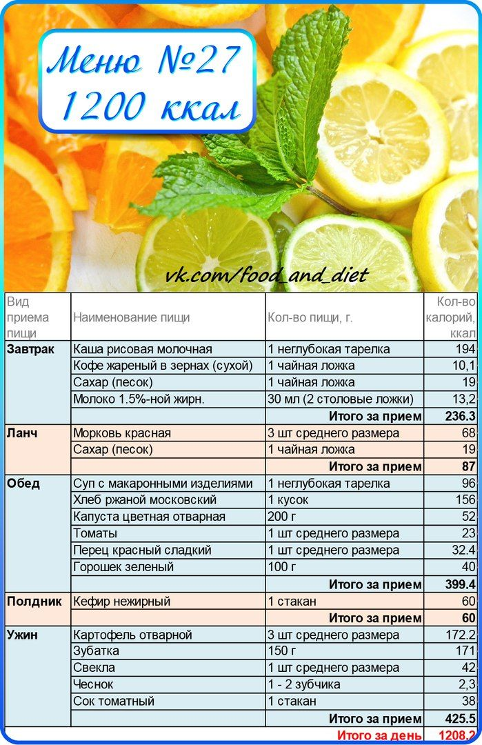 экспресс диета на неделю рецепт