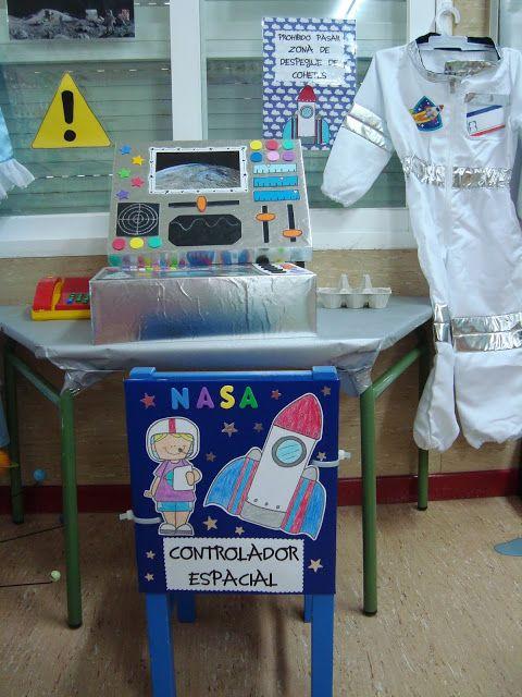 Plastificando ilusiones: Nuestro rincón del espacio