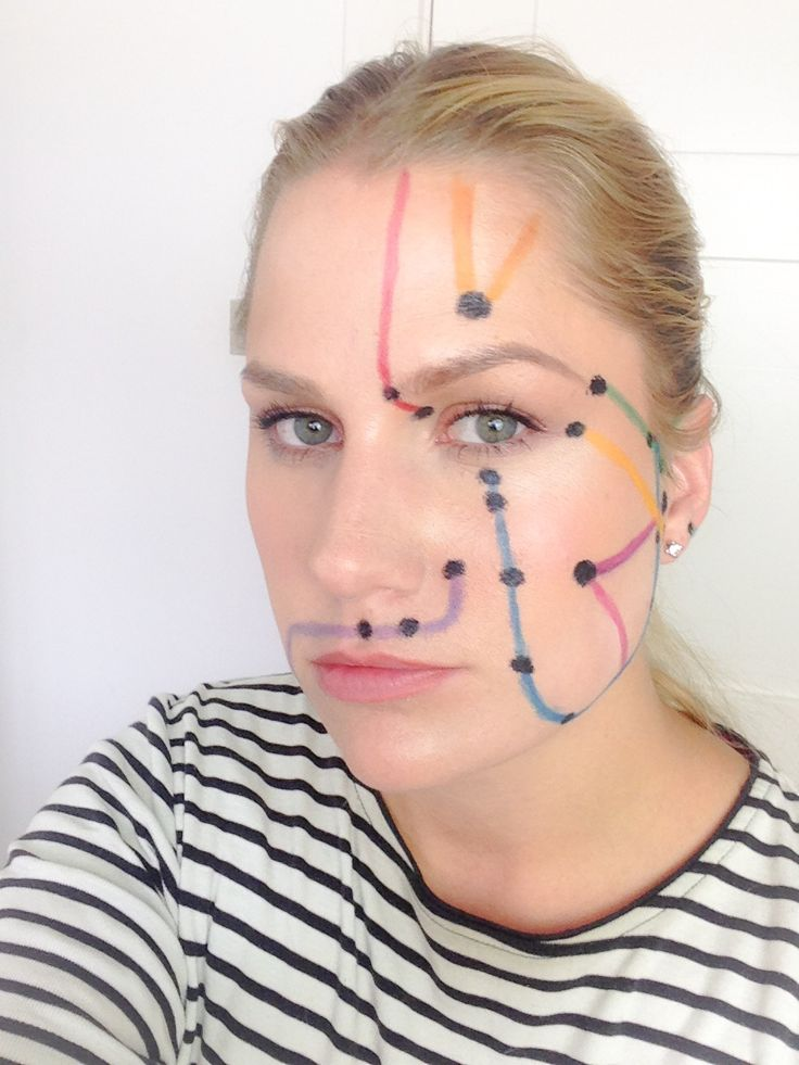 Facial meridians. I look like a very grumpy hippie :P