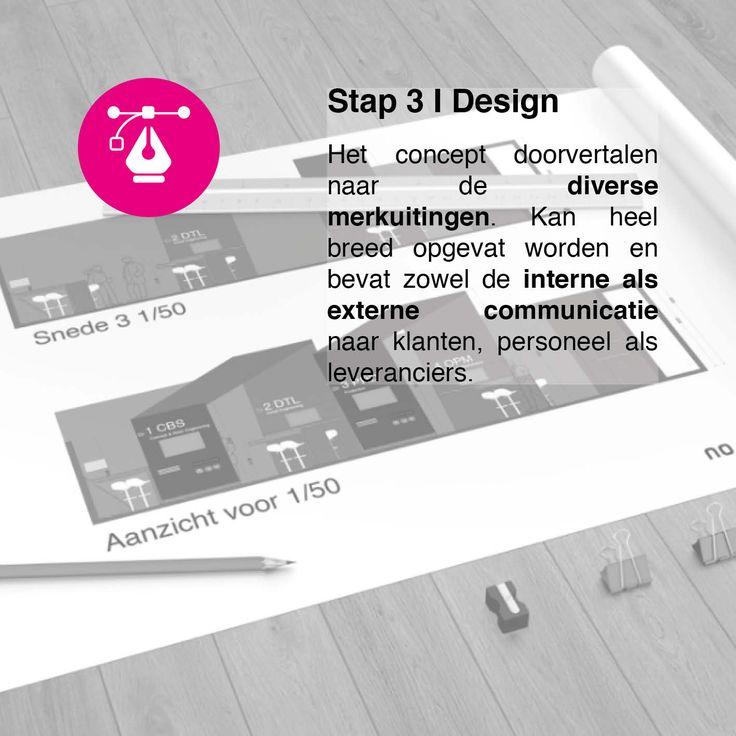 Stap 3 in het ontwikkelen van een #visuele #merkidentiteit #merkbeleving #Interieurarchitectuur #grafischevormgeving