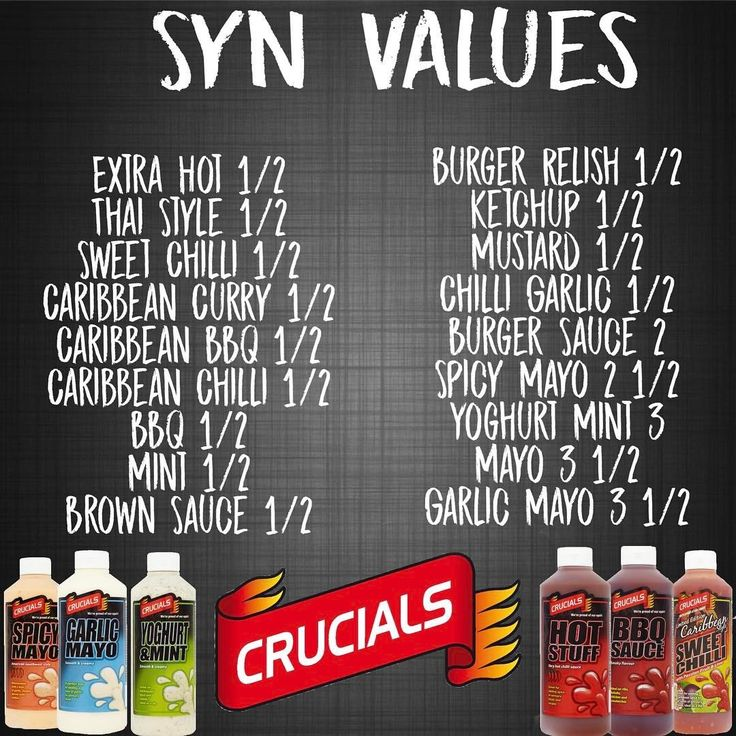 Crucials Sauce Syn Values