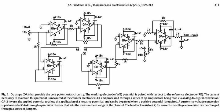 1000  images about potentiostat