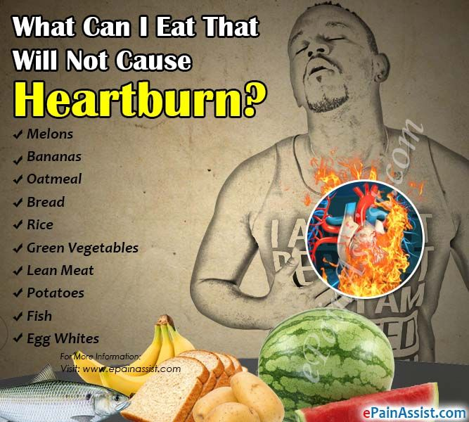 how to tell if suffering heartburn