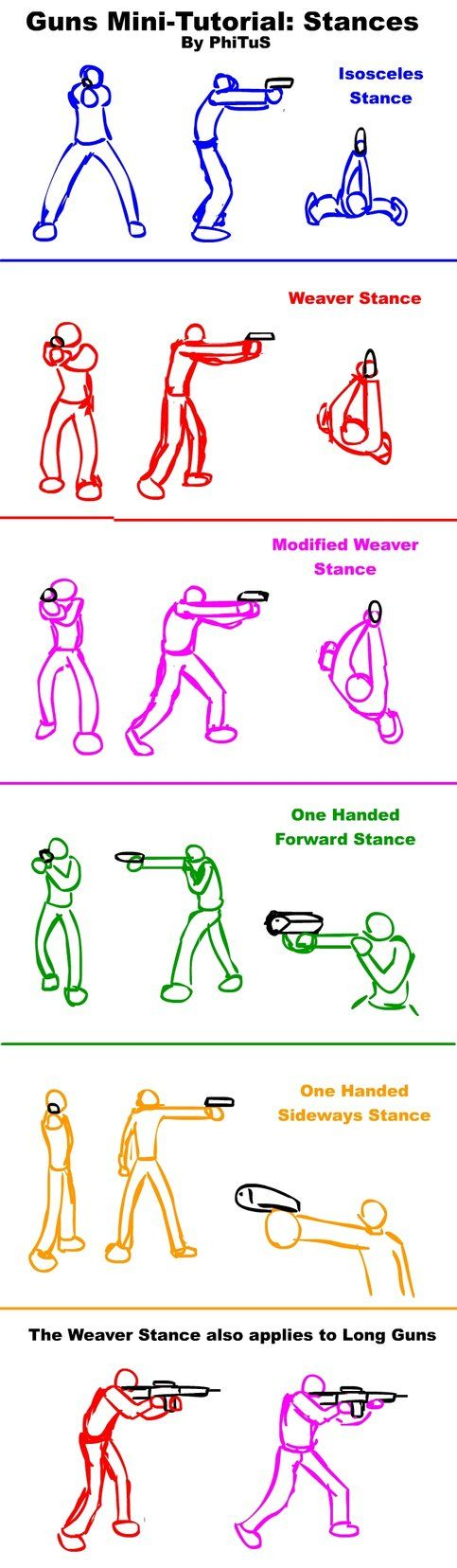 Guns Mini-Tutorial: Stances by ~PhiTuS on deviantART
