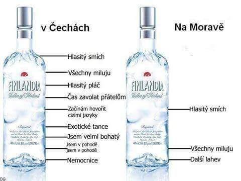 Jak se pije v Čechách a na Moravě