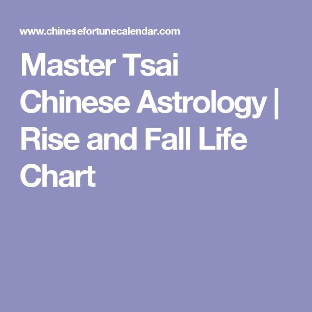 Master Tsai Chinese Astrology | Rise and Fall Life Chart