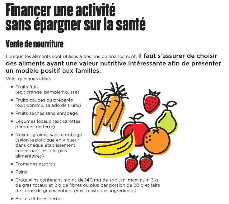 Les aliments choisis dans le cadre d'activités de financement sont des aliments que vous inciter les familles à acheter et à manger http://www.gardescolaire.org/outils/financer-une-activite-sans-epargner-sur-la-sante/ #gardescolaire #ecole #nutrition #famille #enfant