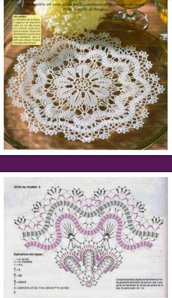 Charted Crochet