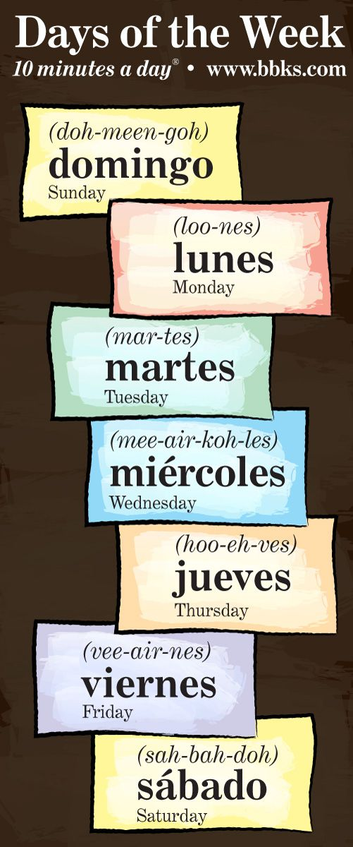 Learn days of the week in Spanish.