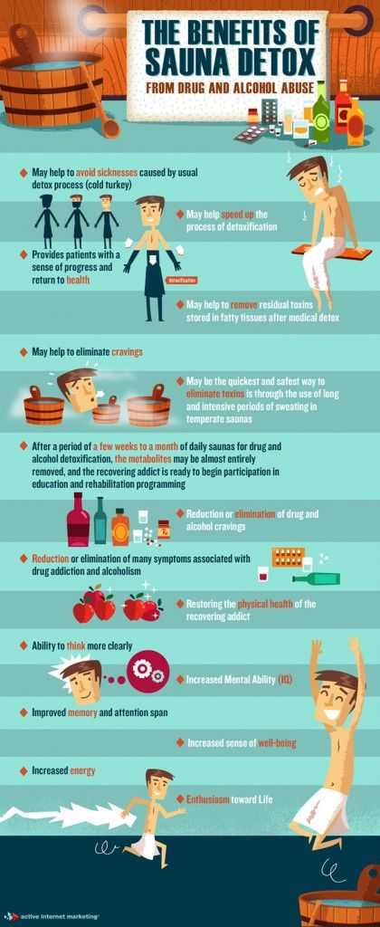 The Benefits Of Sauna Detox From Drug And Alcohol Abuse - Infographics : IdleList