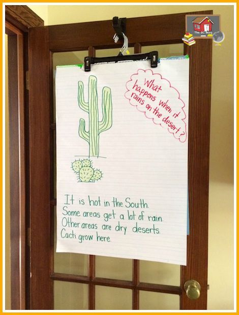 Over the Door Poster Holder - The Organized Classroom Blog