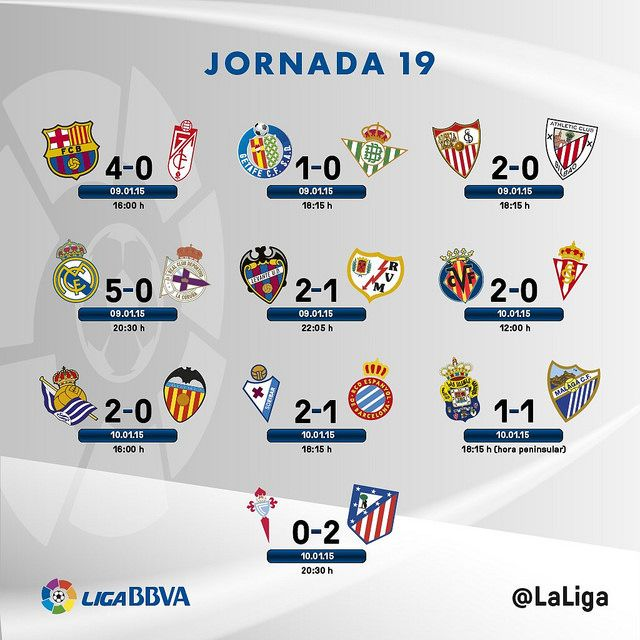Liga Bbva Jornada 19 Resultados Resultados Futbol Ligar Bbva