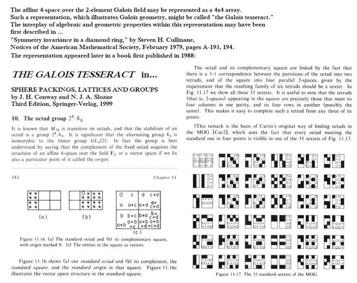 The Galois Tesseract.