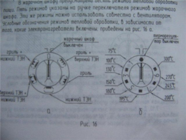 Инструкция к плите зви 427
