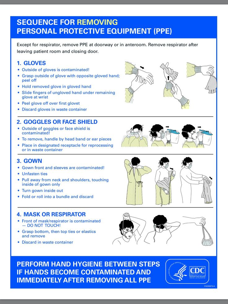 Removing ppe http//www.cdc.gov/vhf/ebola/pdf/ppeposter