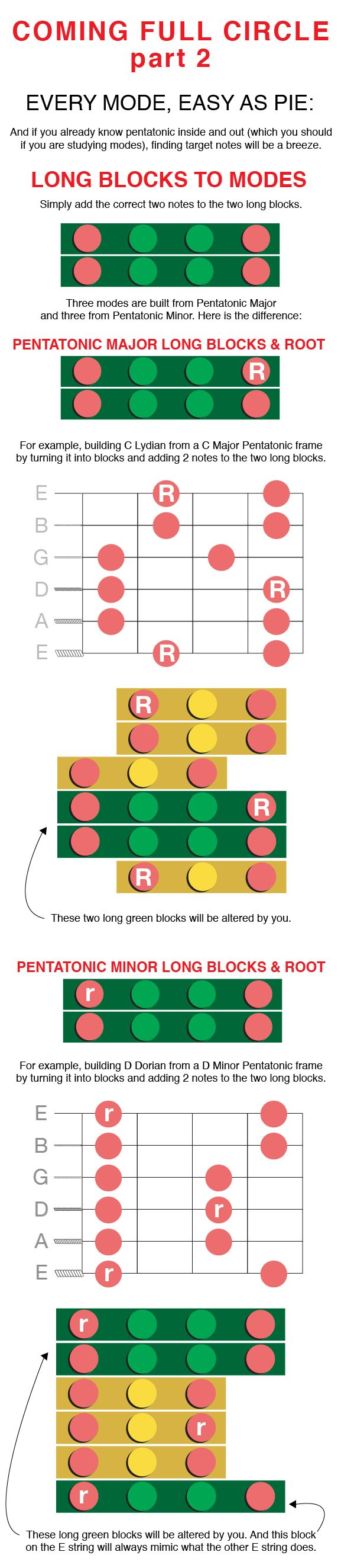 75 Best Guitar Chords Chart Images On Pinterest Guitar Chords