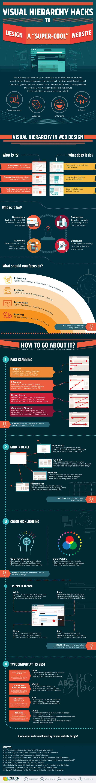 Visual Hierarchy Hacks for Digital Designers