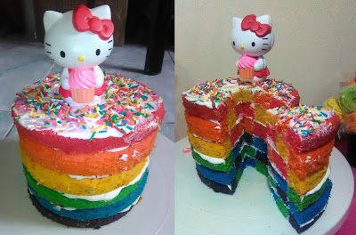 Rainbow Checker Cake Tutorial with Vid