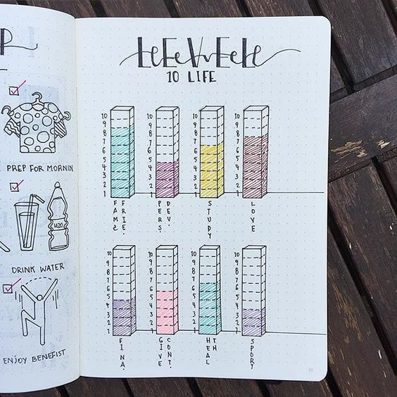 480 best bujo bullet journal ideas images on pinterest bullet journal bullet journal. Black Bedroom Furniture Sets. Home Design Ideas