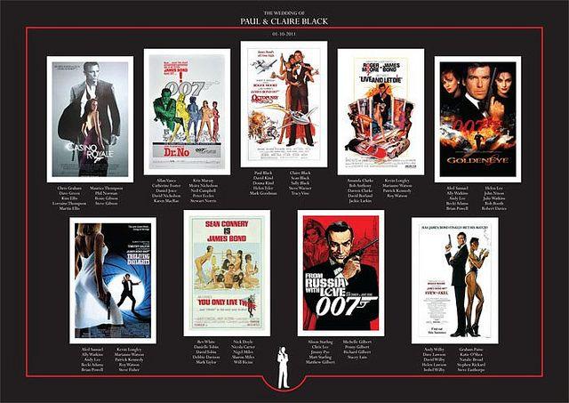 James Bond Wedding Table Plan | Flickr - Photo Sharing!