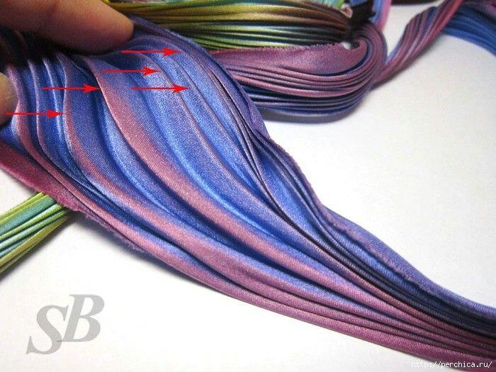 Shibori (шибори, или, более правильно, сибори) – это японский термин для методов окрашивания ткани путем связывания, складывания, скручивания и сжатия и переводится с японского как узел. Еще этот метод получил название «узелкового» окрашивания.   Shibori (шибори, или, более правильно, сибори) – это японский термин для методов окрашивания ткани путем связывания, складывания, скручивания и сжатия и переводится с японского как узел. Еще этот метод получил название «узелкового» окрашивания…