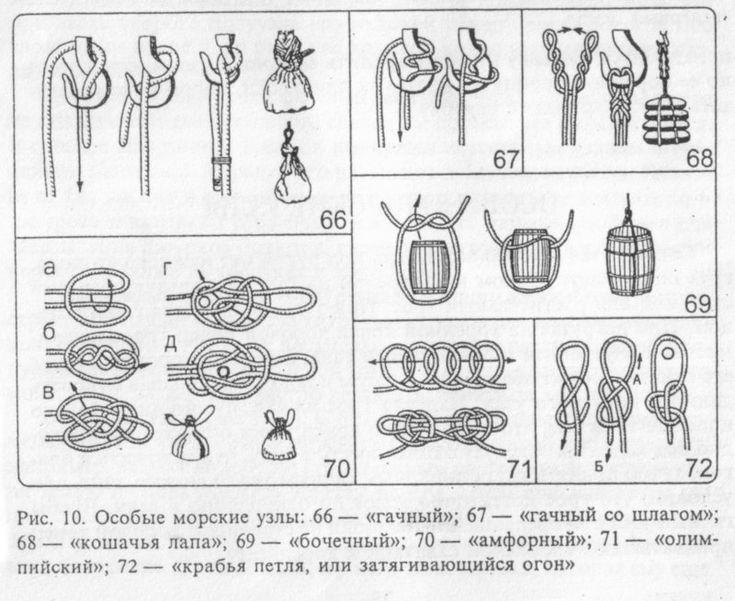 Морские узлы - Техотдел - Морской каяк