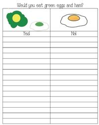 """Dr. Seuss activities: Free """"Would you eat green eggs?"""" graph.  LOTS of Green Eggs and Ham activities and all FREE!"""