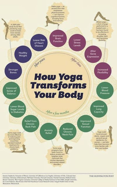 How Yoga Transforms Your Body [Infographic] - Immediate and long-term benefits of yoga practice!