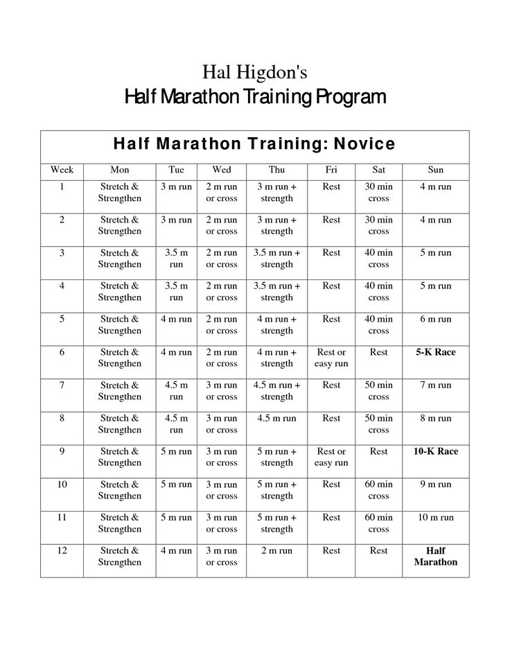 Hal Higdon s Half Marathon Training Program
